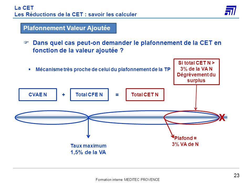 La CET Les Réductions de la CET : savoir les calculer
