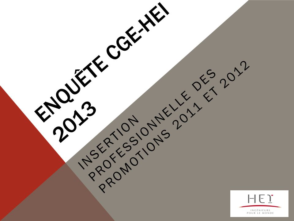 Insertion professionnelle des promotions 2011 et 2012