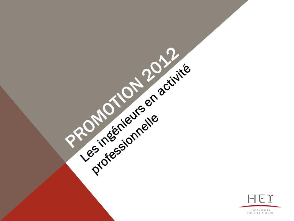 Promotion 2012 Les ingénieurs en activité professionnelle