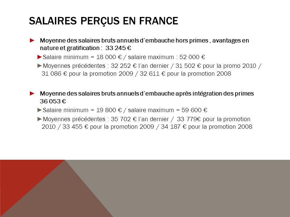 SALAIRES perçus En FRANCE
