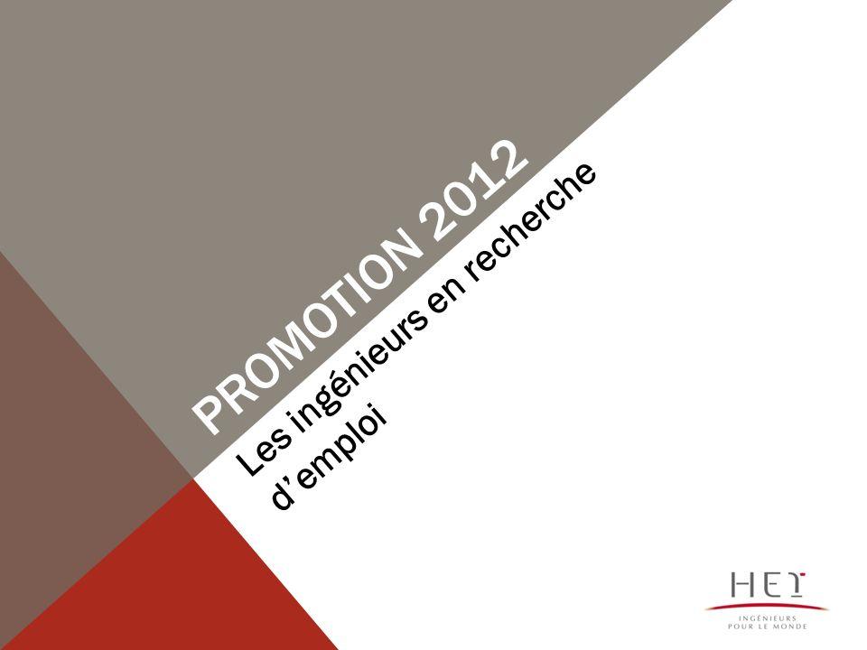Promotion 2012 Les ingénieurs en recherche d'emploi