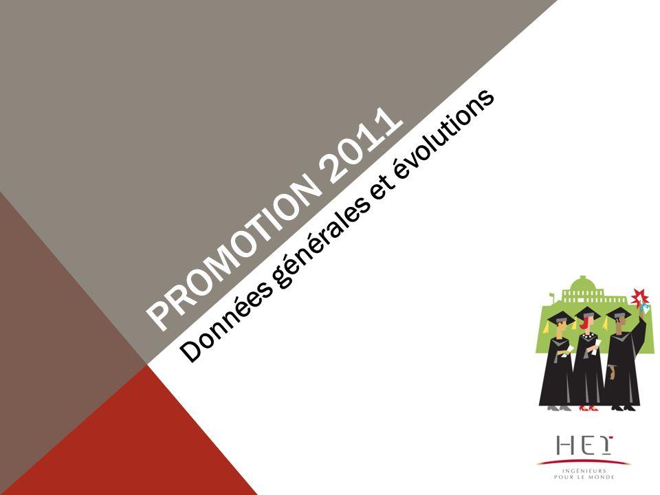 Promotion 2011 Données générales et évolutions