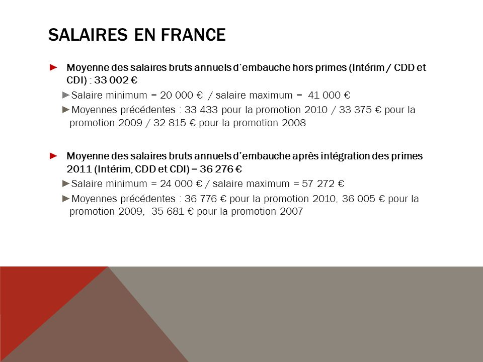 SALAIRES En FRANCE Moyenne des salaires bruts annuels d'embauche hors primes (Intérim / CDD et CDI) : 33 002 €