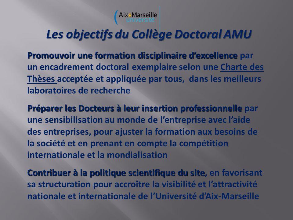 Les objectifs du Collège Doctoral AMU