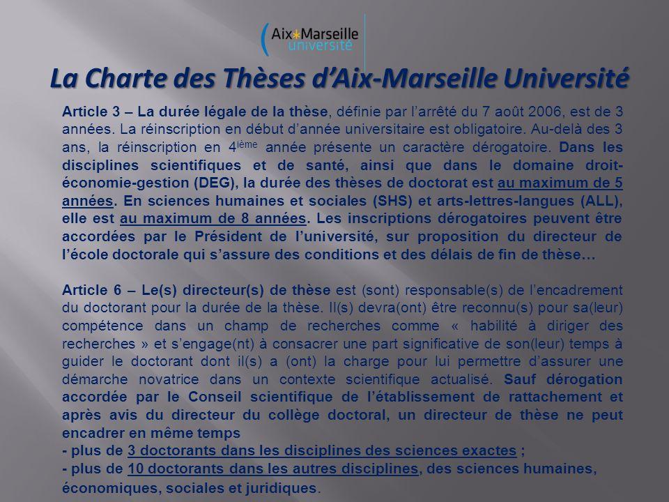 La Charte des Thèses d'Aix-Marseille Université