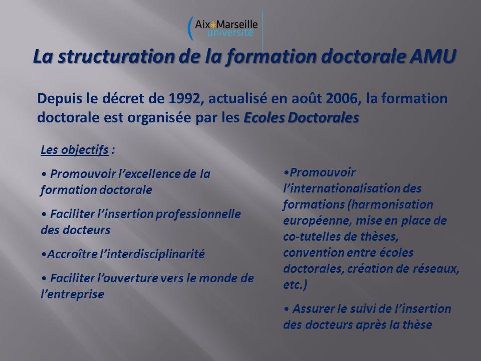 La structuration de la formation doctorale AMU