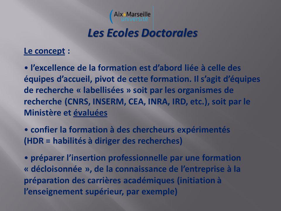 Les Ecoles Doctorales Le concept :