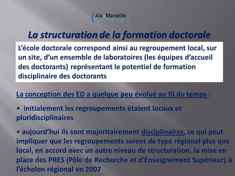 La structuration de la formation doctorale