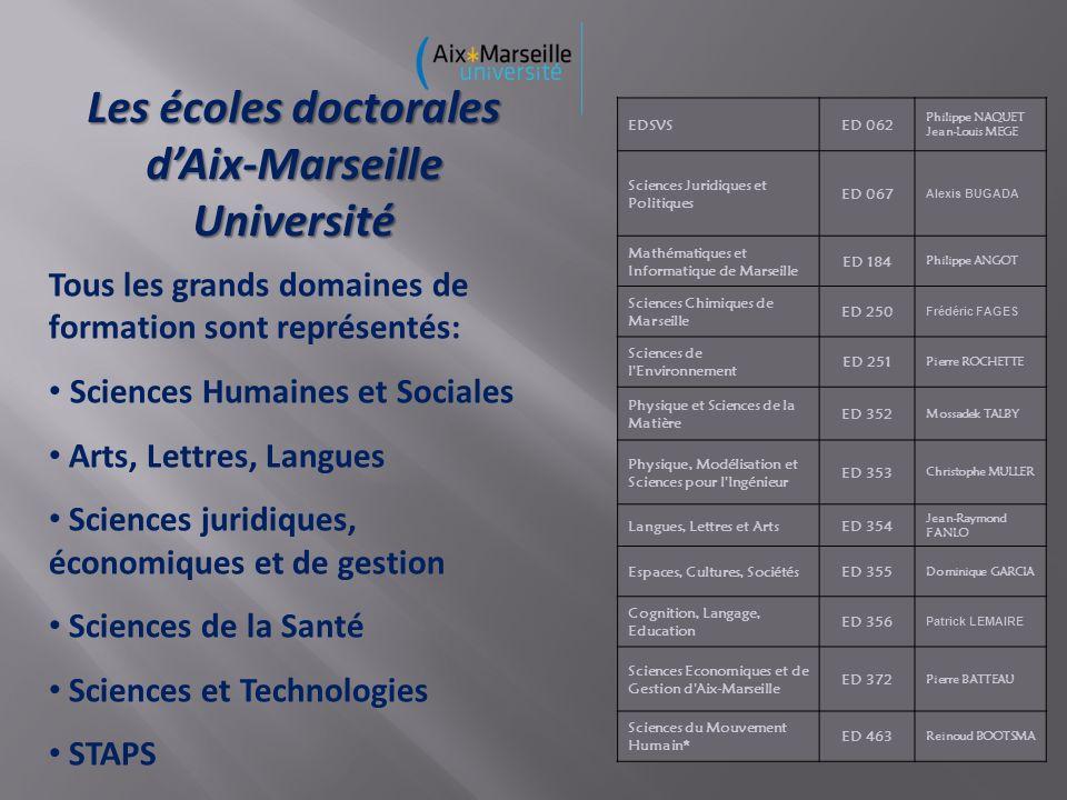 Les écoles doctorales d'Aix-Marseille Université