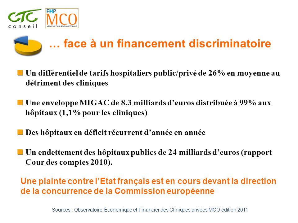 … face à un financement discriminatoire
