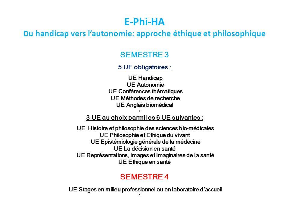 E-Phi-HA Du handicap vers l'autonomie: approche éthique et philosophique