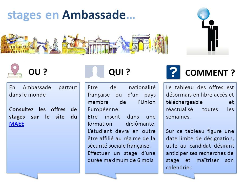 stages en Ambassade… OU QUI COMMENT
