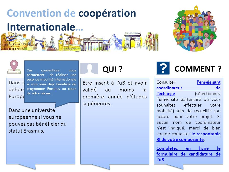 Convention de coopération Internationale…