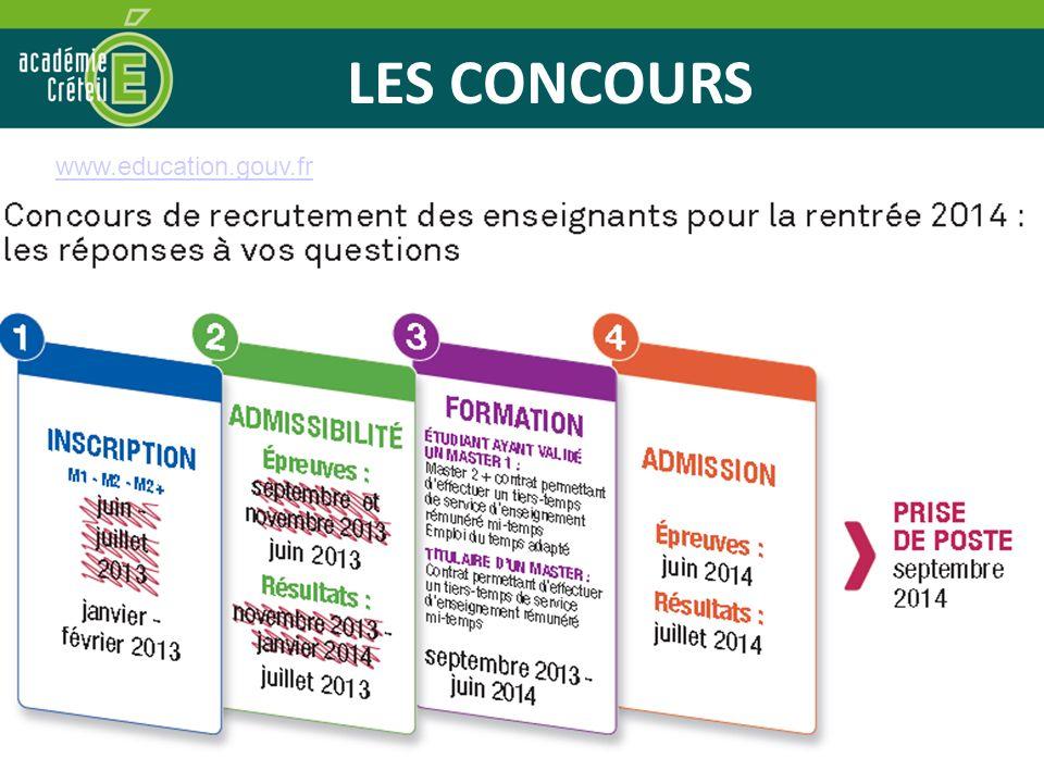 LES CONCOURS www.education.gouv.fr