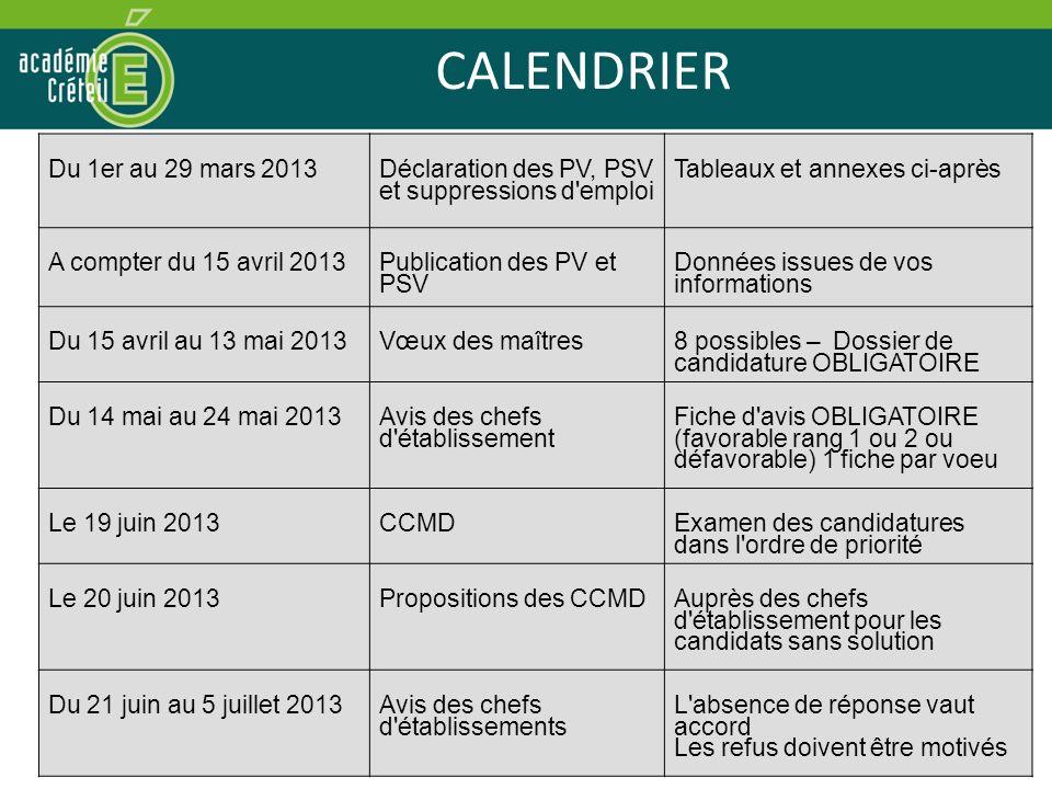 CALENDRIER Du 1er au 29 mars 2013