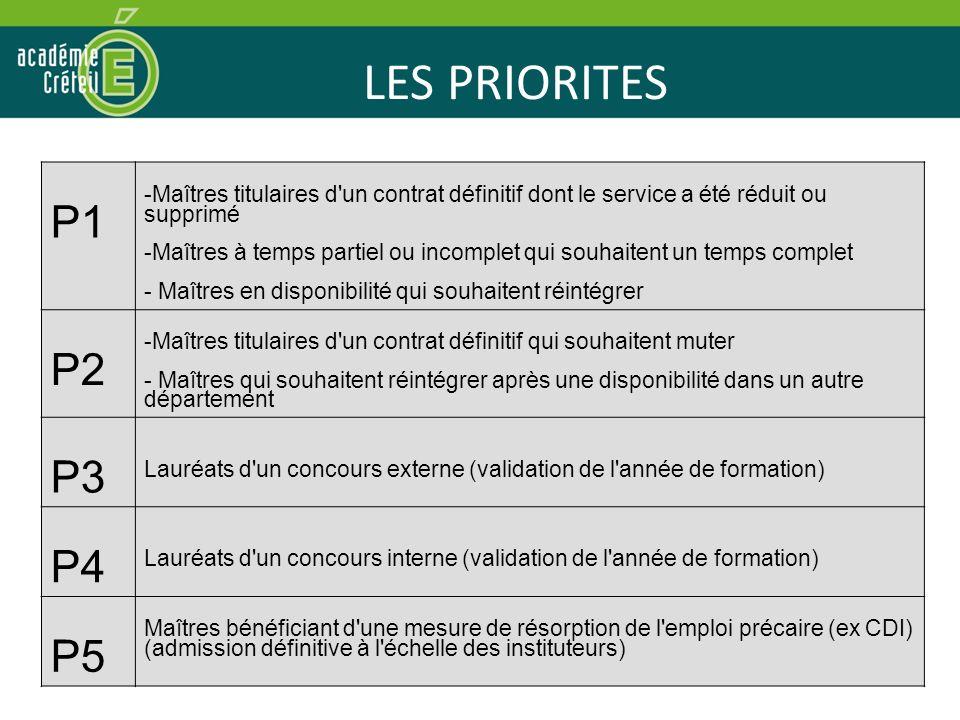 LES PRIORITES P1. Maîtres titulaires d un contrat définitif dont le service a été réduit ou supprimé.
