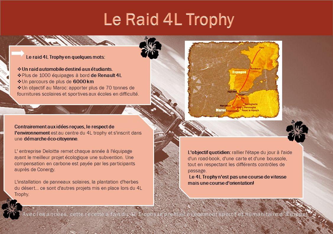 Le Raid 4L TrophyLe raid 4L Trophy en quelques mots: Un raid automobile destiné aux étudiants. Plus de 1000 équipages à bord de Renault 4L.