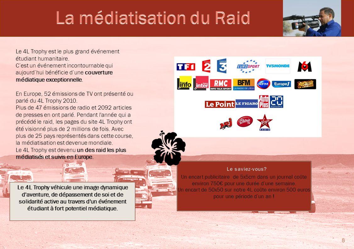 La médiatisation du Raid