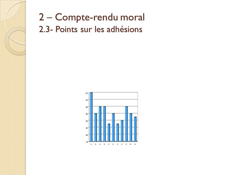 2 – Compte-rendu moral 2.3- Points sur les adhésions