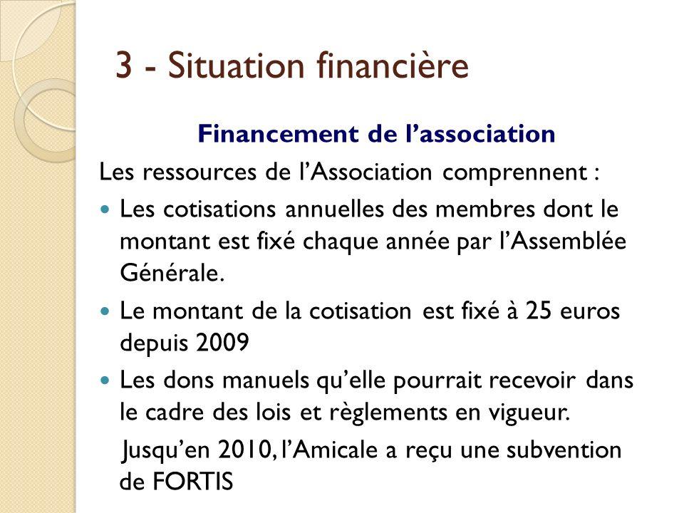3 - Situation financière
