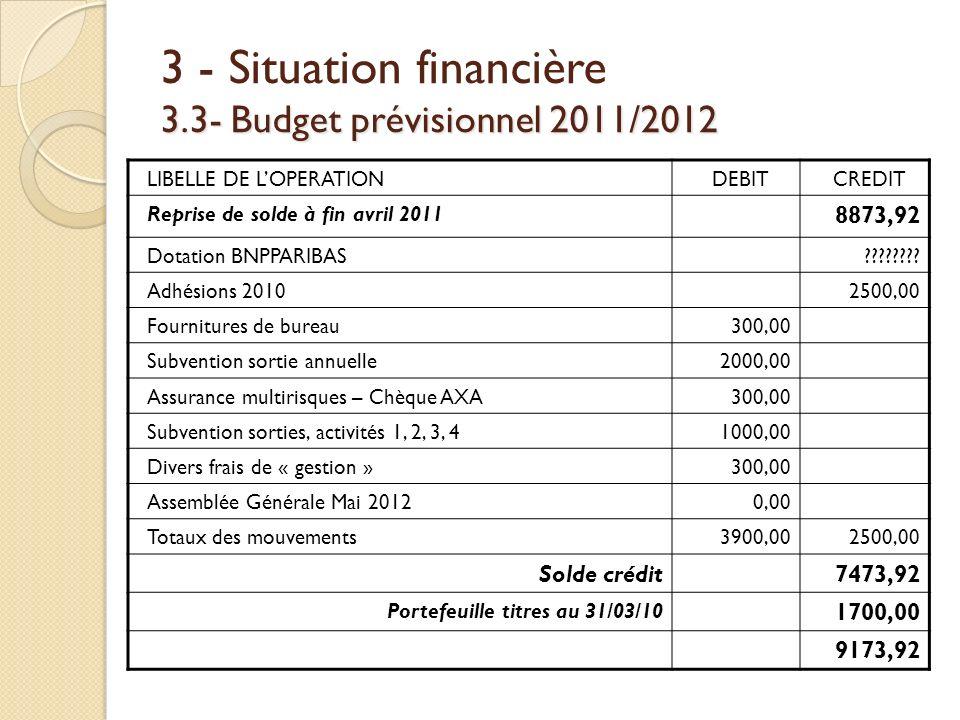 3 - Situation financière 3.3- Budget prévisionnel 2011/2012