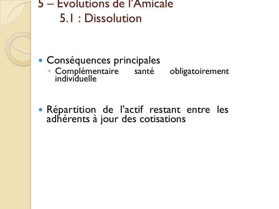 5 – Évolutions de l'Amicale 5.1 : Dissolution