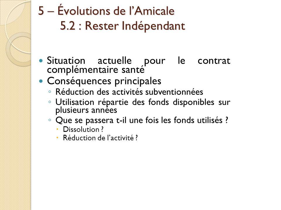 5 – Évolutions de l'Amicale 5.2 : Rester Indépendant