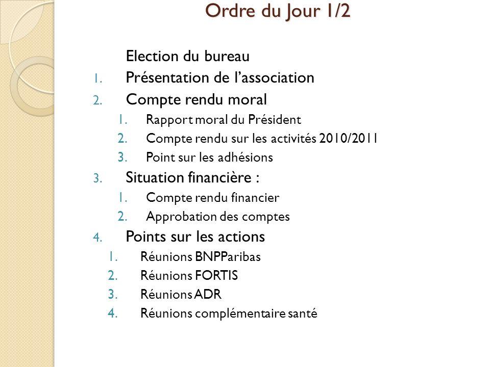 Ordre du Jour 1/2 Election du bureau Présentation de l'association