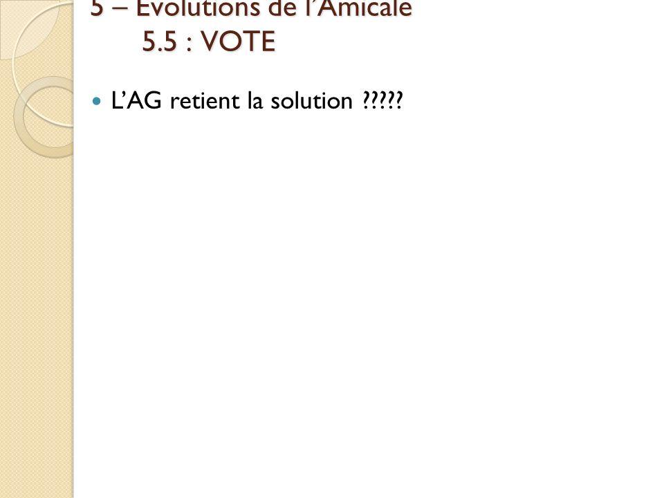 5 – Évolutions de l'Amicale 5.5 : VOTE