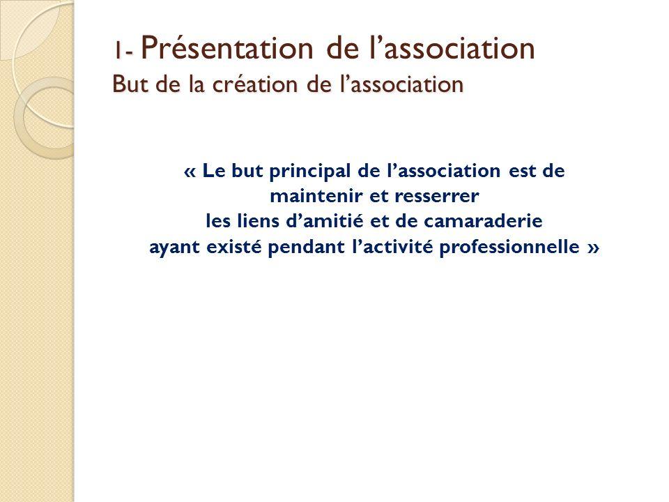 1- Présentation de l'association But de la création de l'association
