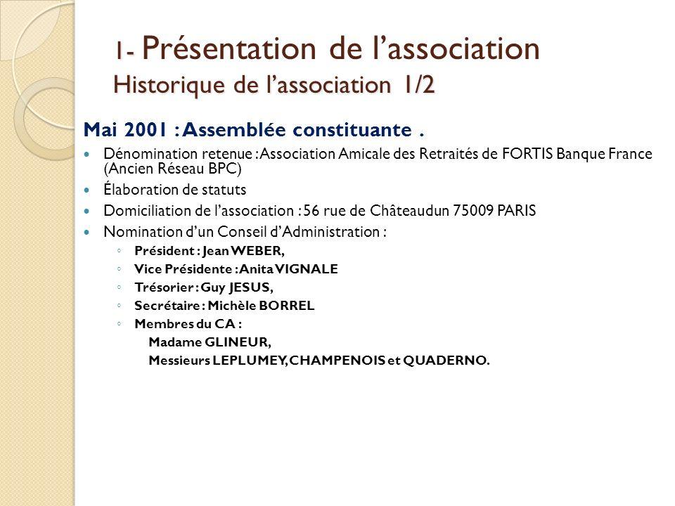 1- Présentation de l'association Historique de l'association 1/2