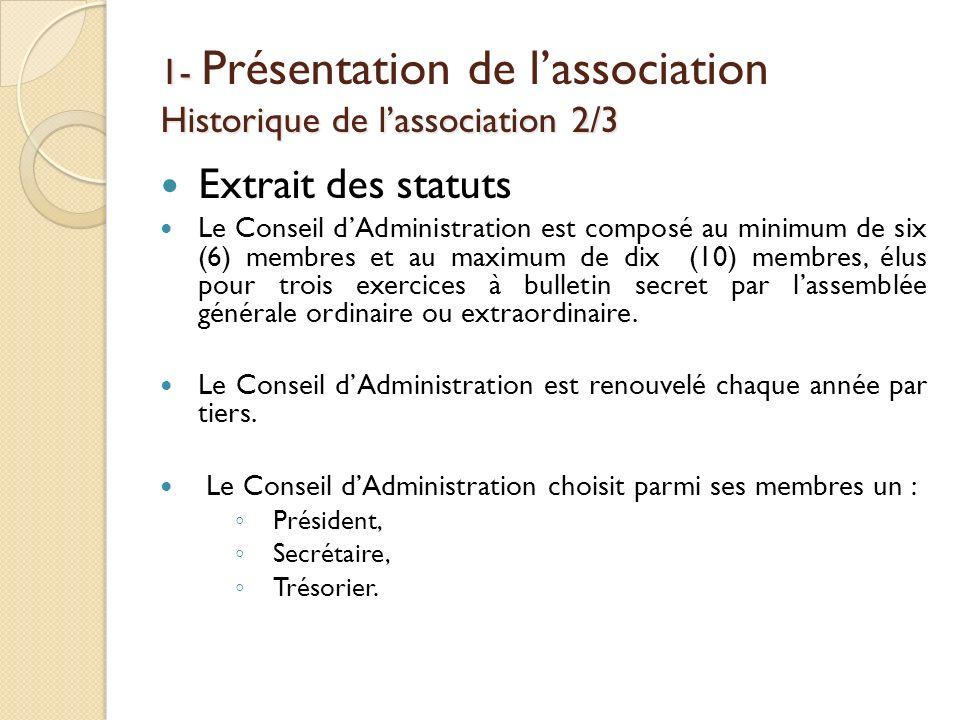 1- Présentation de l'association Historique de l'association 2/3