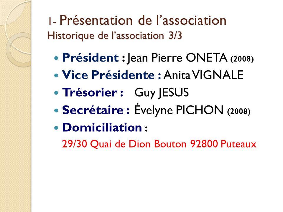 1- Présentation de l'association Historique de l'association 3/3