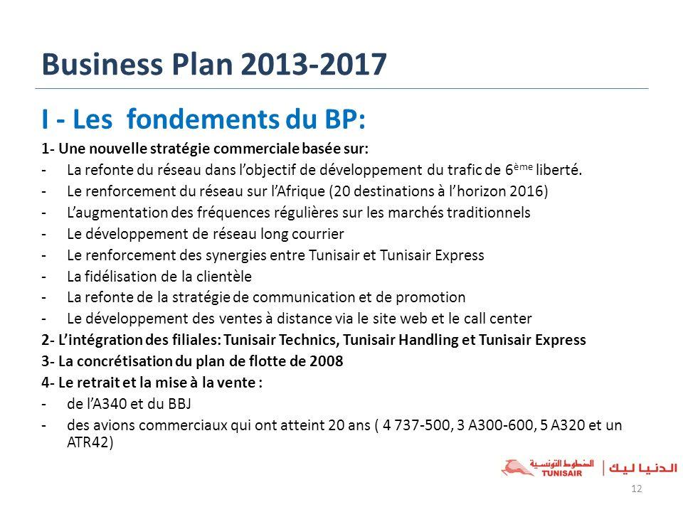 Business Plan 2013-2017 I - Les fondements du BP: