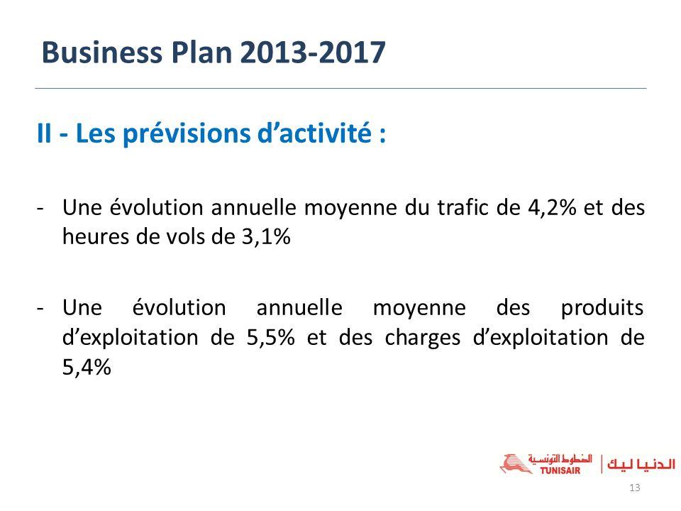 Business Plan 2013-2017 II - Les prévisions d'activité :