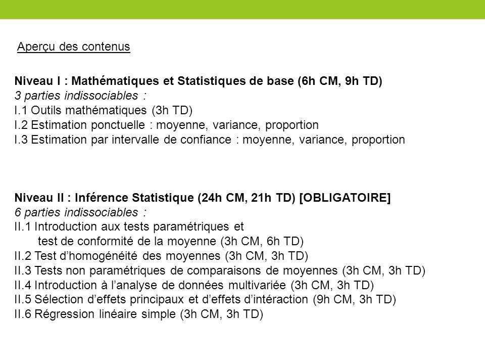 Aperçu des contenus Niveau I : Mathématiques et Statistiques de base (6h CM, 9h TD) 3 parties indissociables :