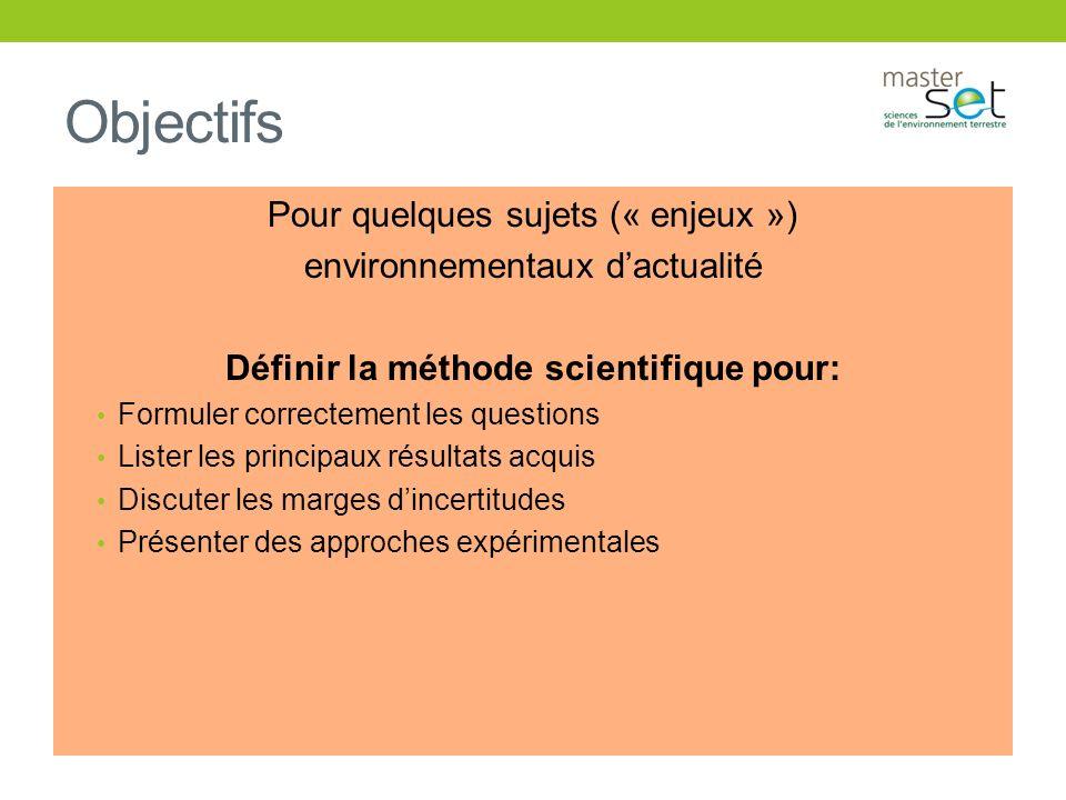 Définir la méthode scientifique pour: