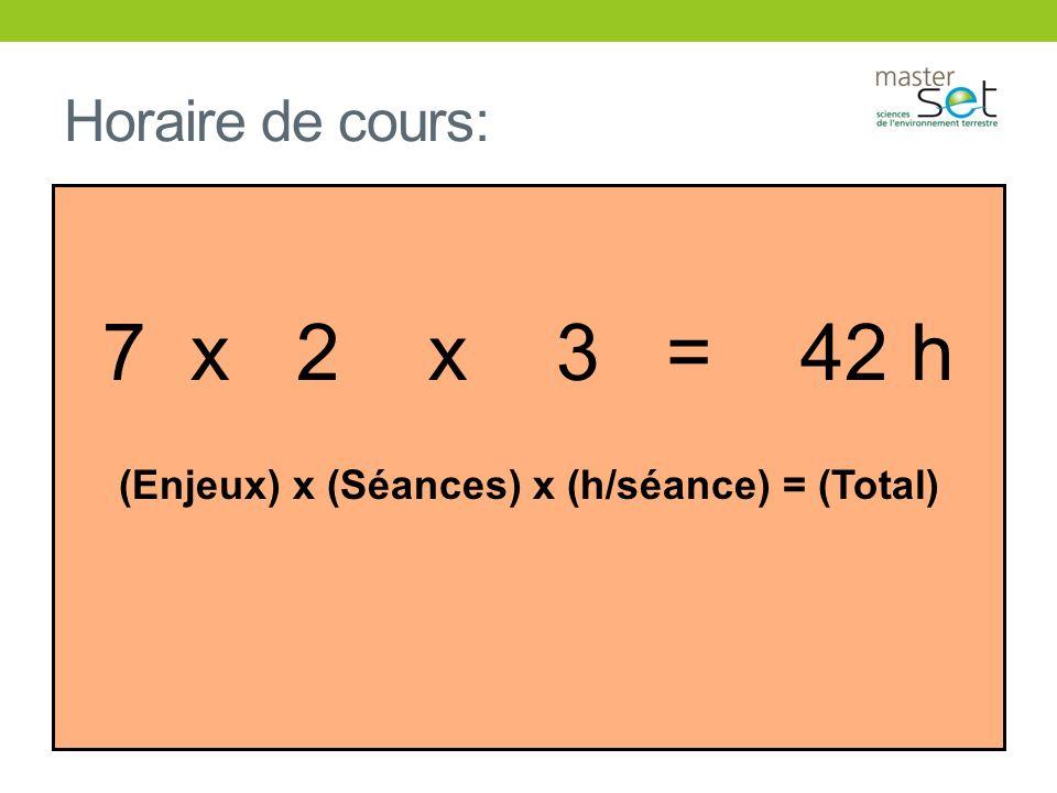(Enjeux) x (Séances) x (h/séance) = (Total)