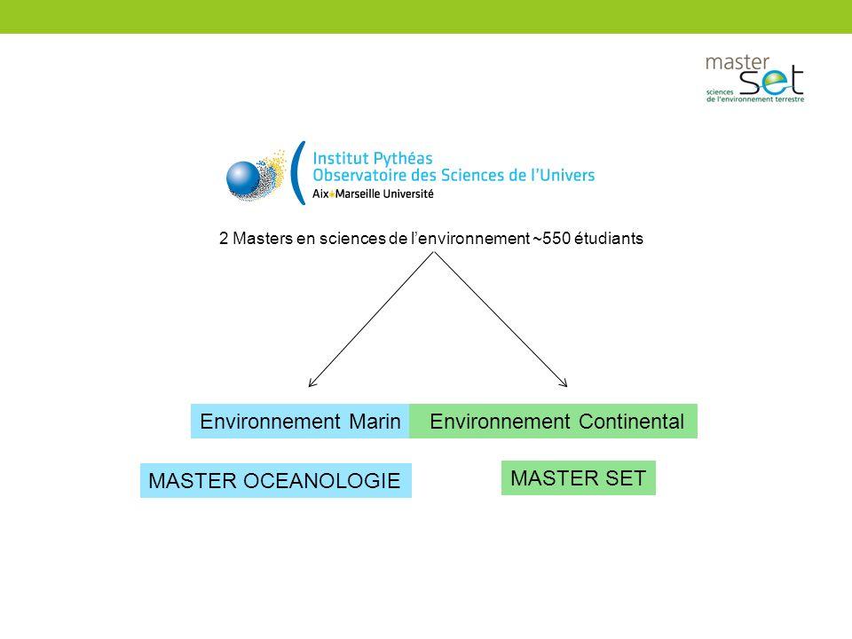 Environnement Continental