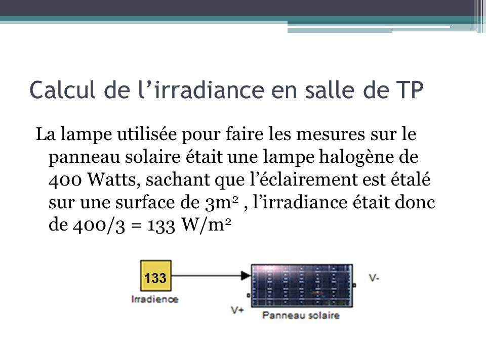 Calcul de l'irradiance en salle de TP