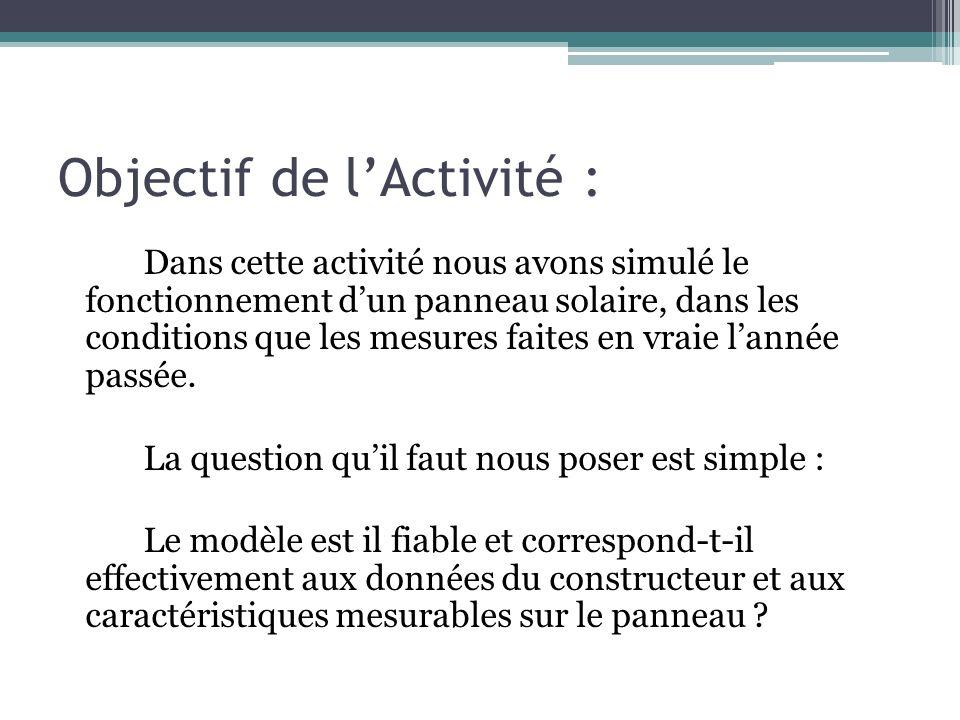 Objectif de l'Activité :