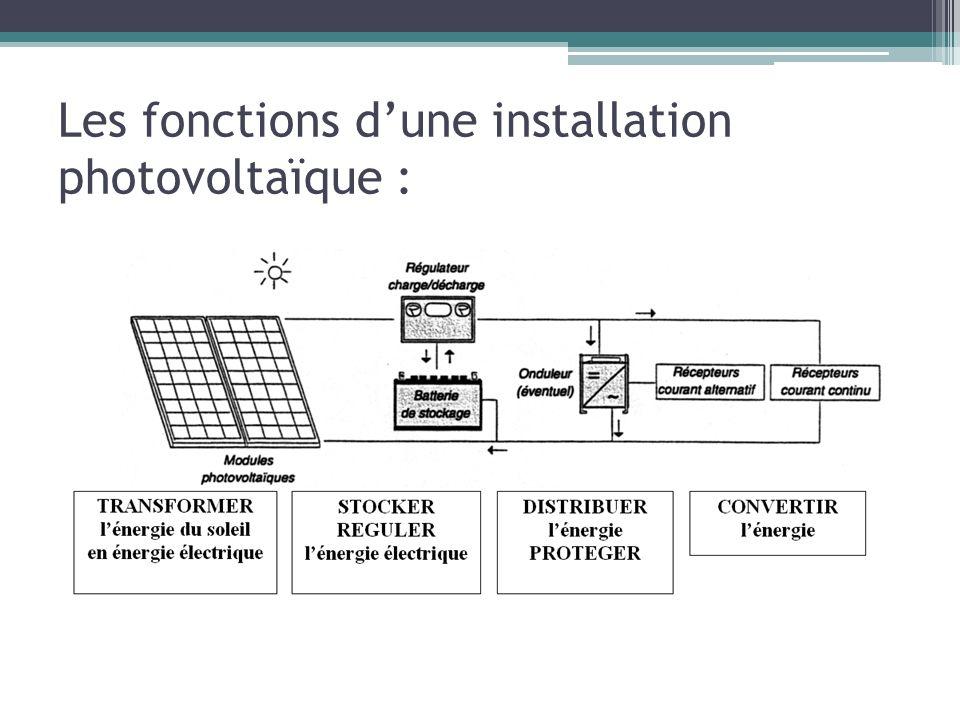 Les fonctions d'une installation photovoltaïque :
