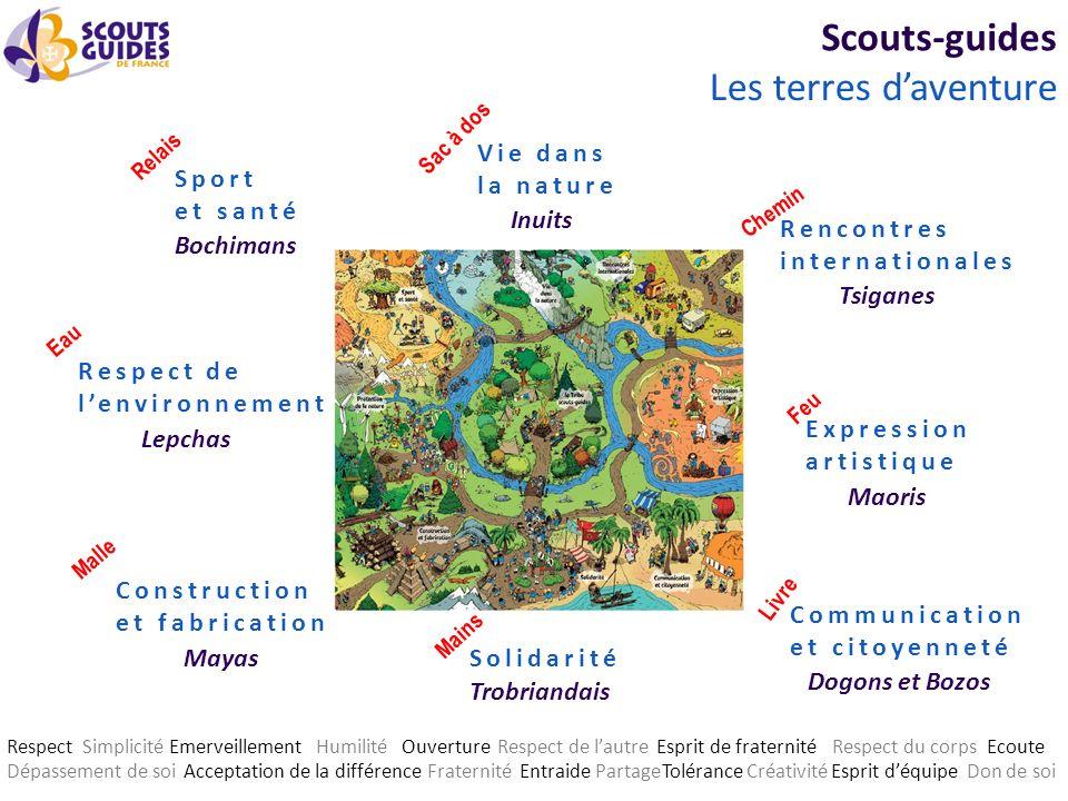Scouts-guides Les terres d'aventure Vie dans la nature Sport et santé