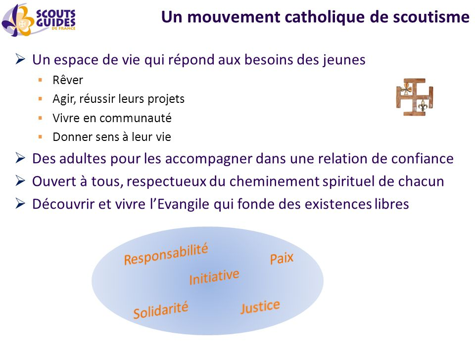 Un mouvement catholique de scoutisme