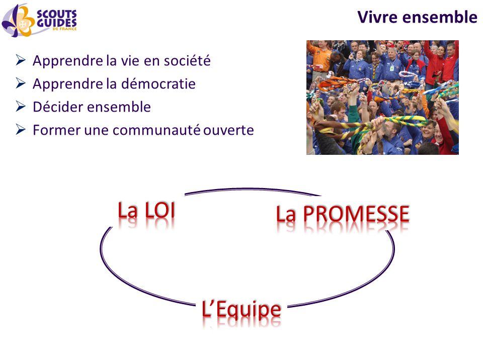 La LOI La PROMESSE L'Equipe Vivre ensemble Apprendre la vie en société