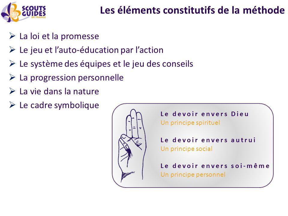 Les éléments constitutifs de la méthode