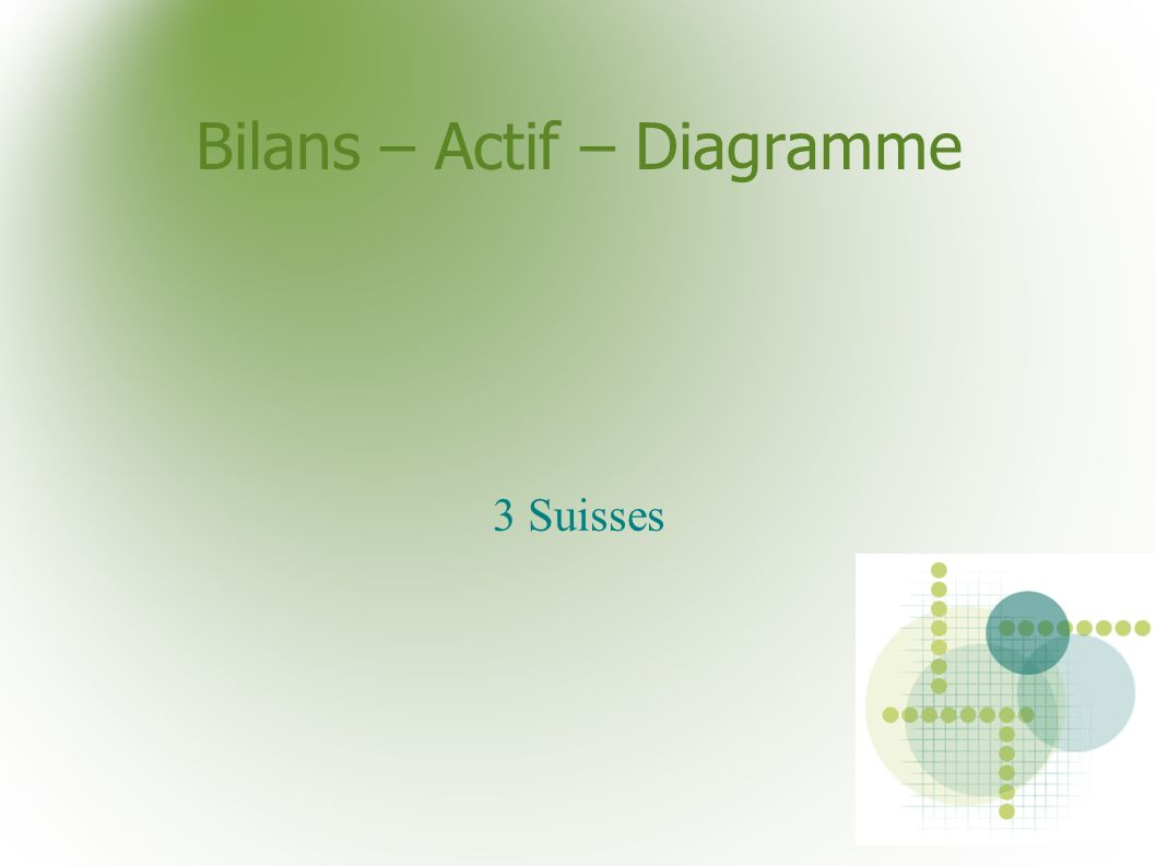 Bilans – Actif – Diagramme