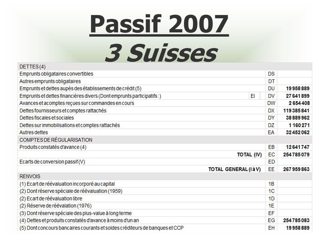 Passif 2007 3 Suisses