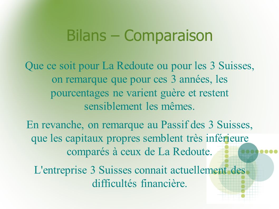 Bilans – Comparaison