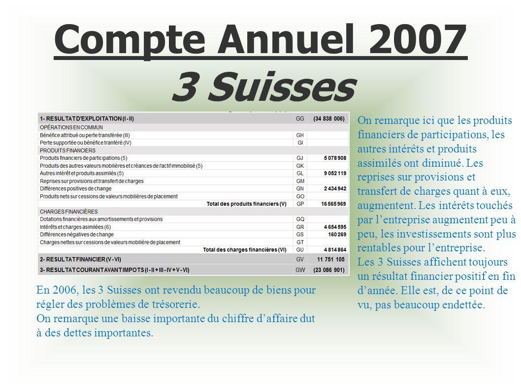 Compte Annuel 2007 3 Suisses